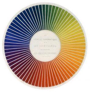 Chevreuls Farbkreis, Farbenlehre Impressionisten, Farben-Liebe, Leuchtkraft der Farben