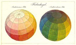 Drei Farbdimensionen, Malen lernen, Farbenlehre, Philipp Otto Runge, Farben-Liebe