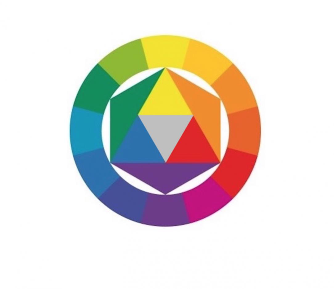 Johannes Itten, Bauhaus Farbenlehre, Farbkreis, Farben-Liebe